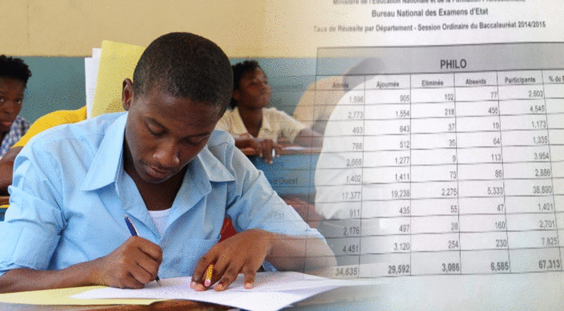 Radio nationale haiti online dating 6